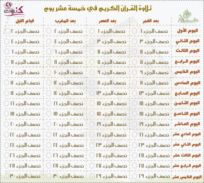 جدول ختم القرآن الكريم في شهر رمضان المبارك الملتقى الجنة